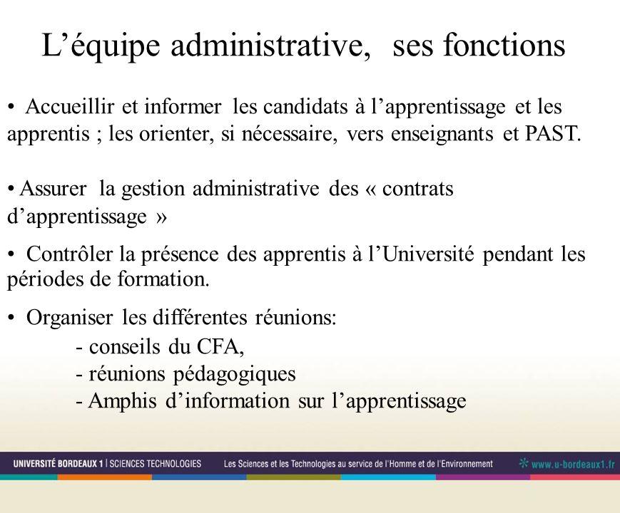 Léquipe administrative, ses fonctions Accueillir et informer les candidats à lapprentissage et les apprentis ; les orienter, si nécessaire, vers enseignants et PAST.
