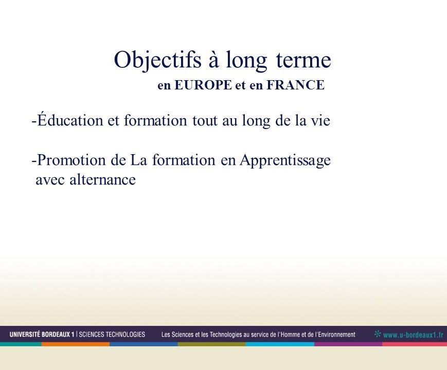 Objectifs à long terme en EUROPE et en FRANCE -Éducation et formation tout au long de la vie -Promotion de La formation en Apprentissage avec alternance