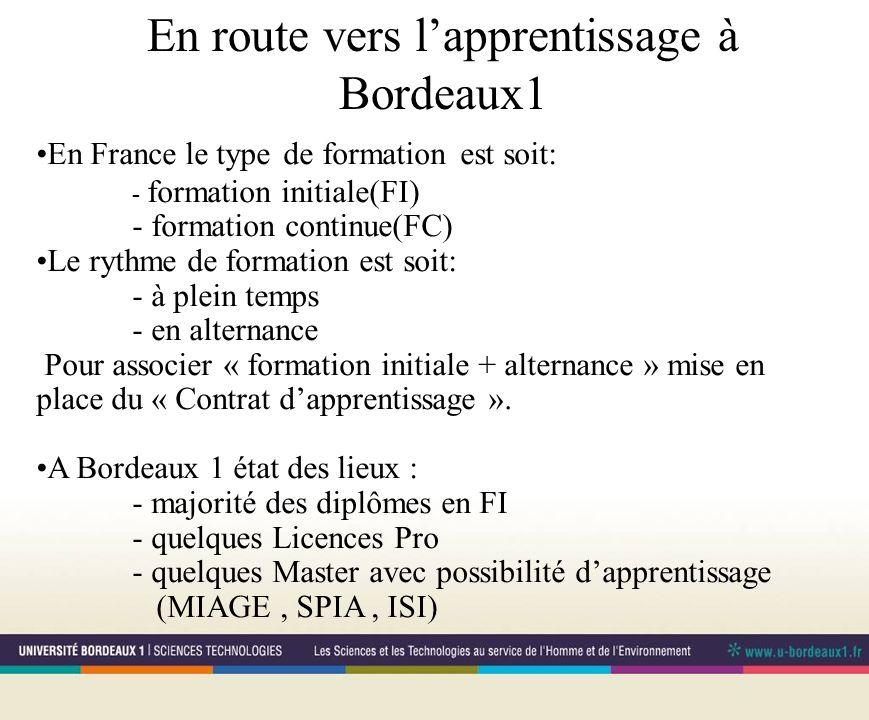 En route vers lapprentissage à Bordeaux1 En France le type de formation est soit: - formation initiale(FI) - formation continue(FC) Le rythme de formation est soit: - à plein temps - en alternance Pour associer « formation initiale + alternance » mise en place du « Contrat dapprentissage ».