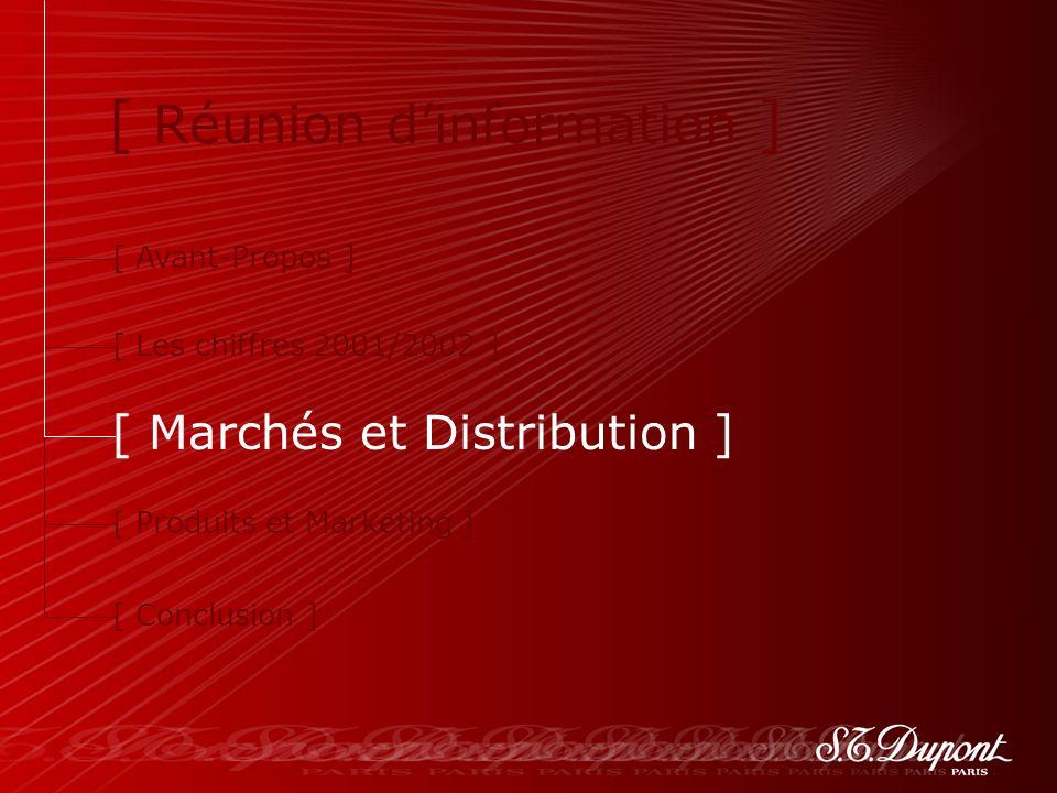 25 [ Réunion dinformation ] [ Avant-Propos ] [ Les chiffres 2001/2002 ] [ Marchés et Distribution ] [ Produits et Marketing ] [ Conclusion ]