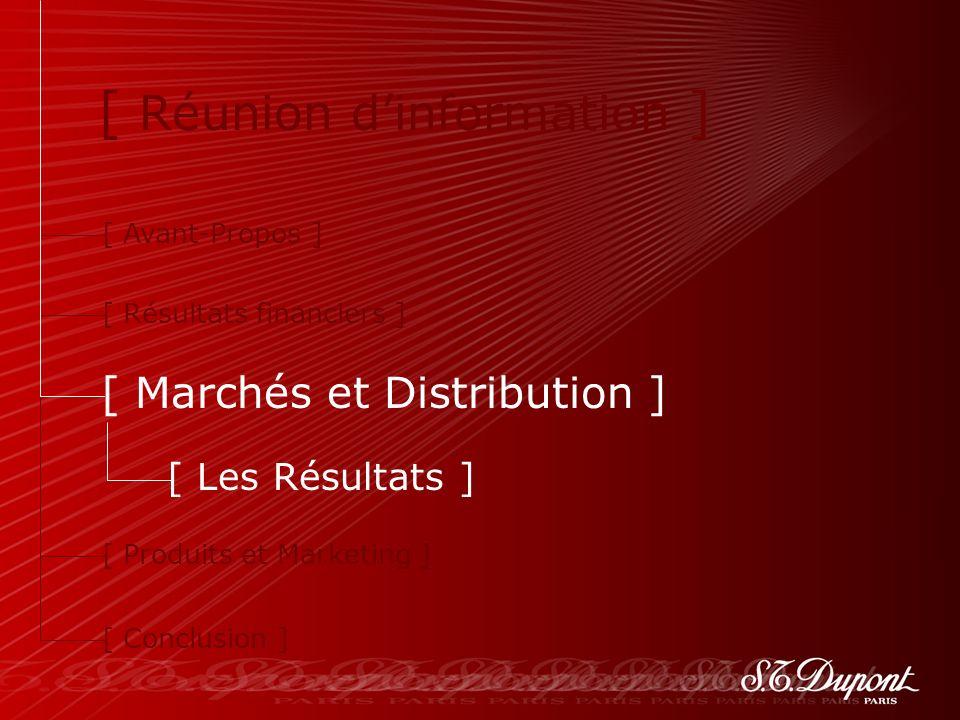 27 [ Réunion dinformation ] [ Avant-Propos ] [ Résultats financiers ] [ Marchés et Distribution ] [ Produits et Marketing ] [ Conclusion ] [ Les Résultats ]