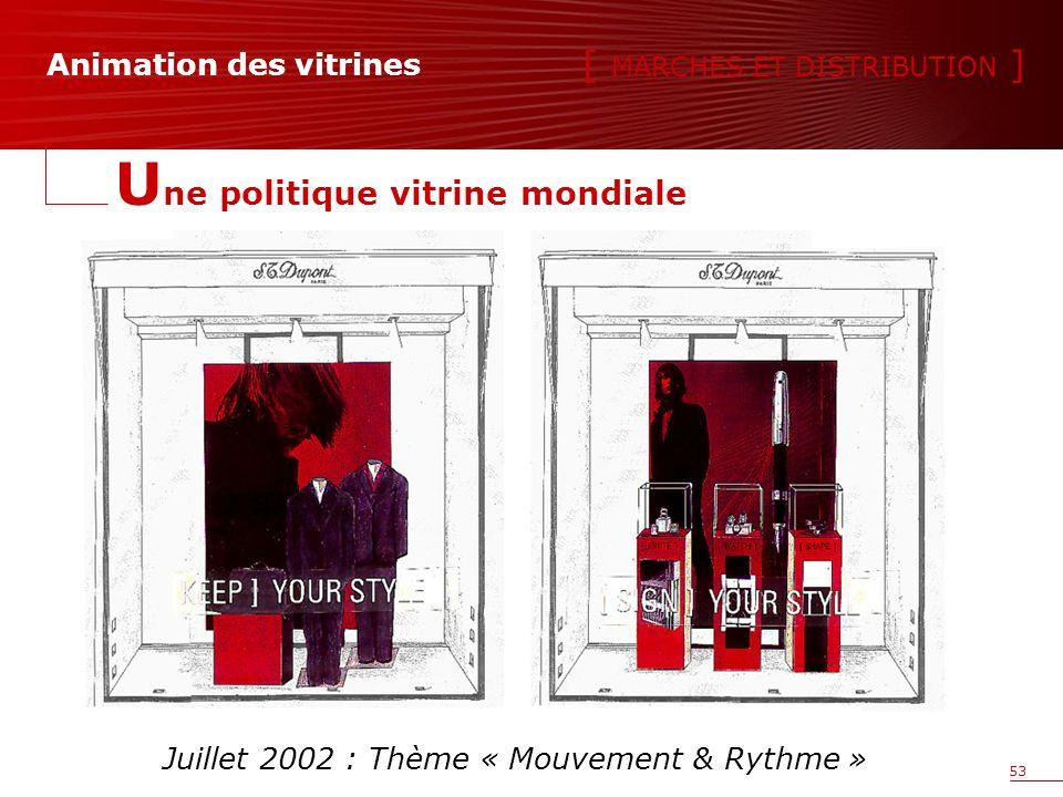 53 [ MARCHES ET DISTRIBUTION ] U ne politique vitrine mondiale Juillet 2002 : Thème « Mouvement & Rythme » Animation des vitrines