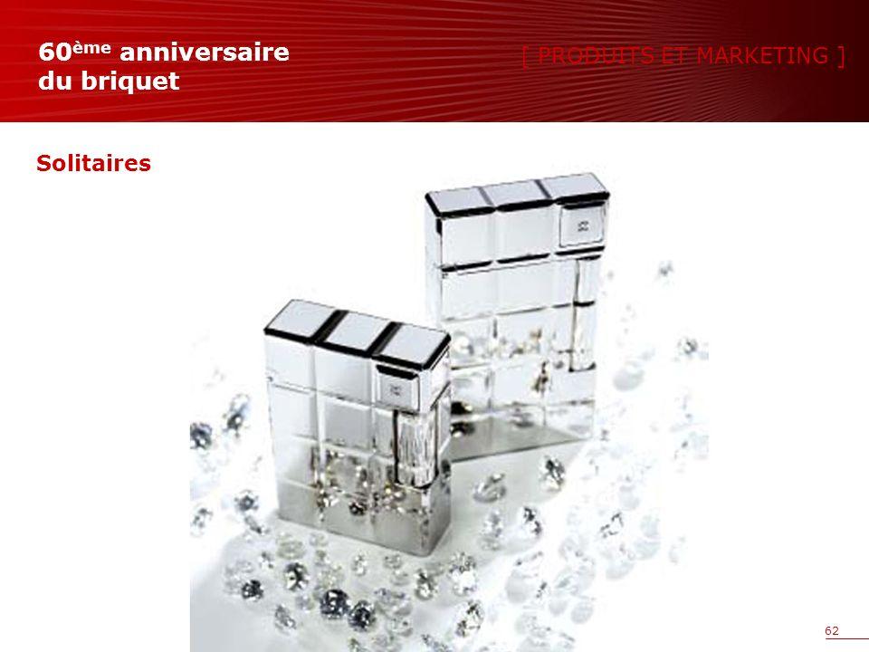 62 Solitaires [ PRODUITS ET MARKETING ] 60 ème anniversaire du briquet