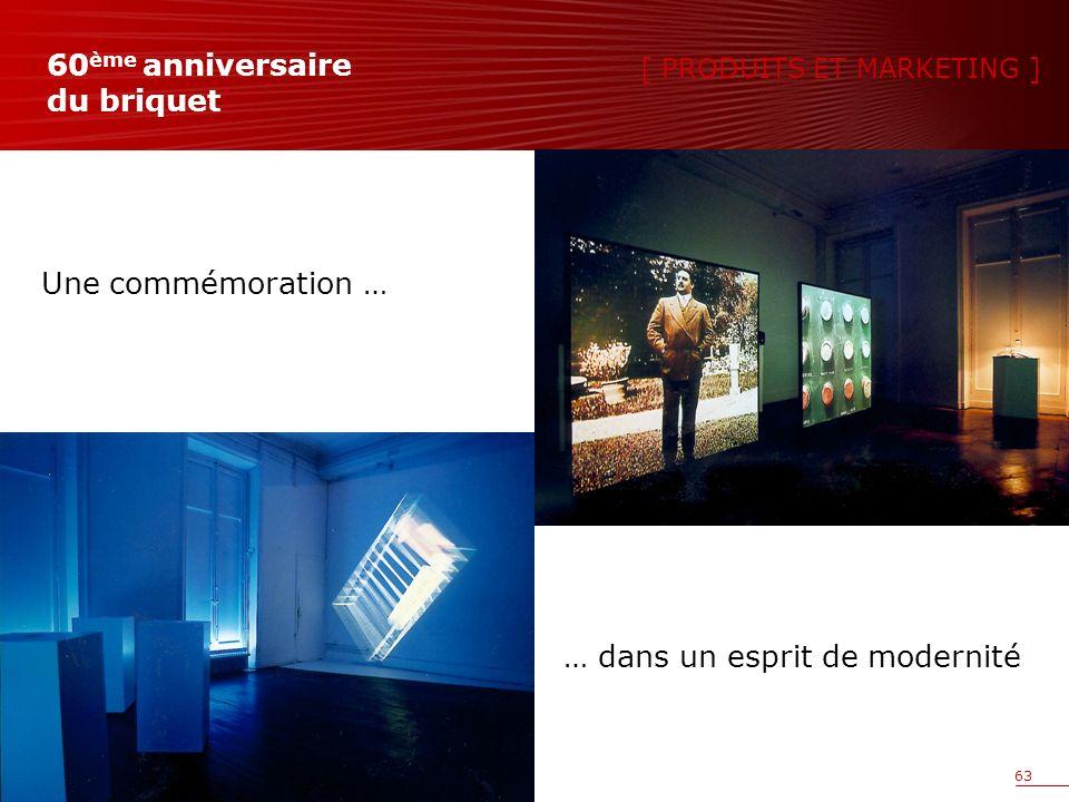 63 Une commémoration … … dans un esprit de modernité [ PRODUITS ET MARKETING ] 60 ème anniversaire du briquet