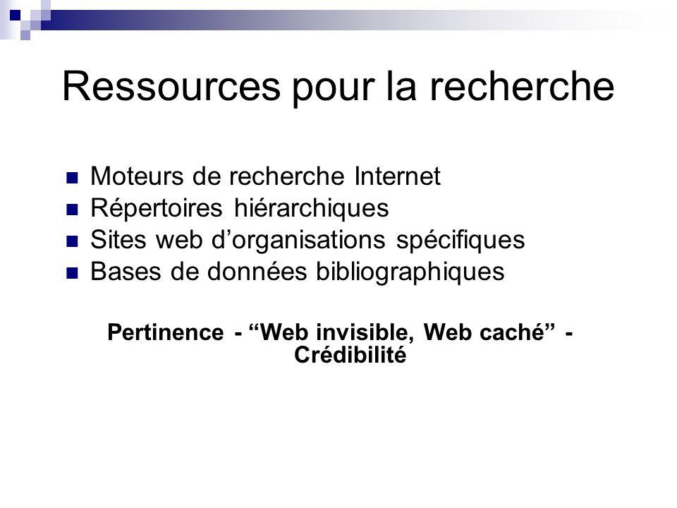 Ressources pour la recherche Moteurs de recherche Internet Répertoires hiérarchiques Sites web dorganisations spécifiques Bases de données bibliographiques Pertinence - Web invisible, Web caché - Crédibilité
