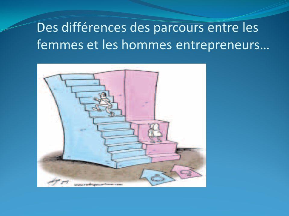 Des différences des parcours entre les femmes et les hommes entrepreneurs…