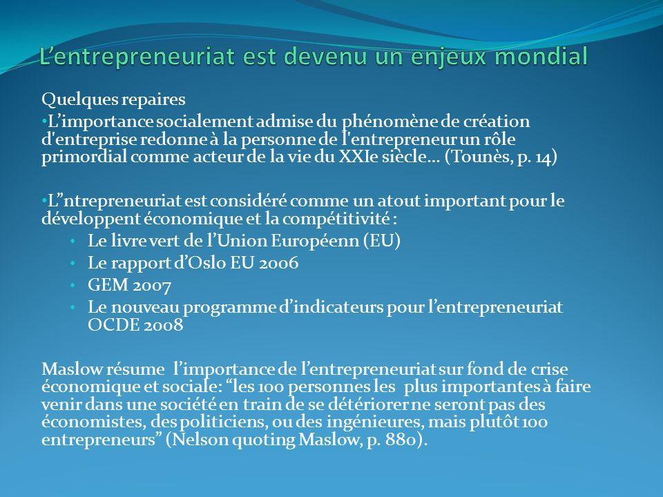 Quelques repaires Limportance socialement admise du phénomène de création d entreprise redonne à la personne de l entrepreneur un rôle primordial comme acteur de la vie du XXIe siècle… (Tounès, p.