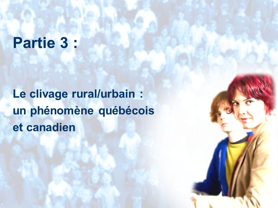 Groupe ÉCOBES, Cégep de Jonquière Partie 3 : Le clivage rural/urbain : un phénomène québécois et canadien