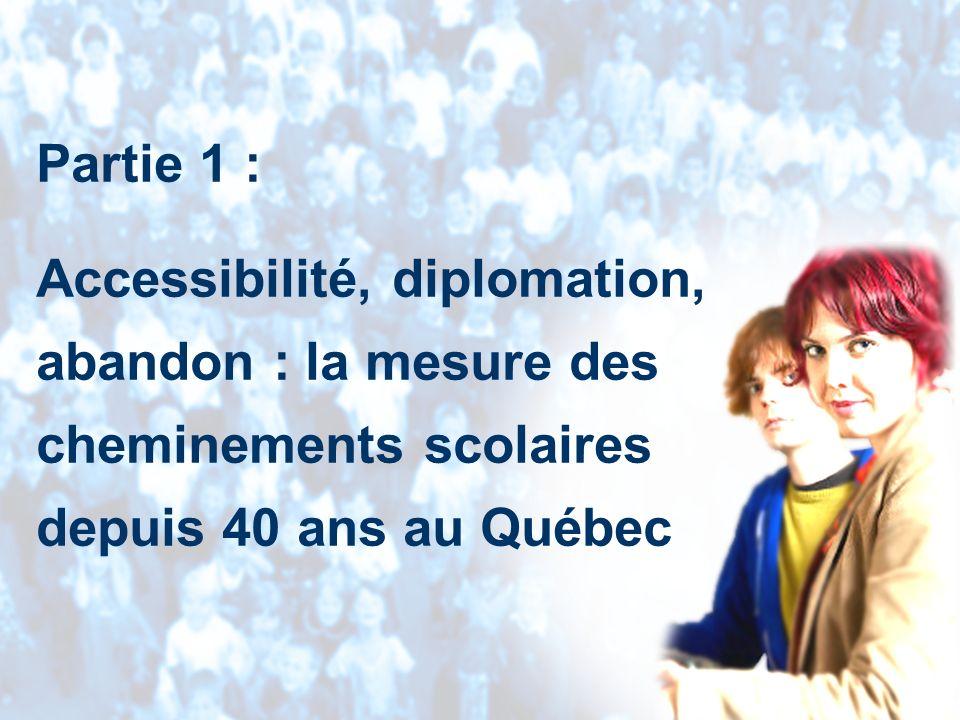 Groupe ÉCOBES, Cégep de Jonquière Partie 1 : Accessibilité, diplomation, abandon : la mesure des cheminements scolaires depuis 40 ans au Québec