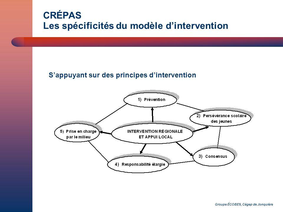 CRÉPAS Les spécificités du modèle dintervention Sappuyant sur des principes dintervention