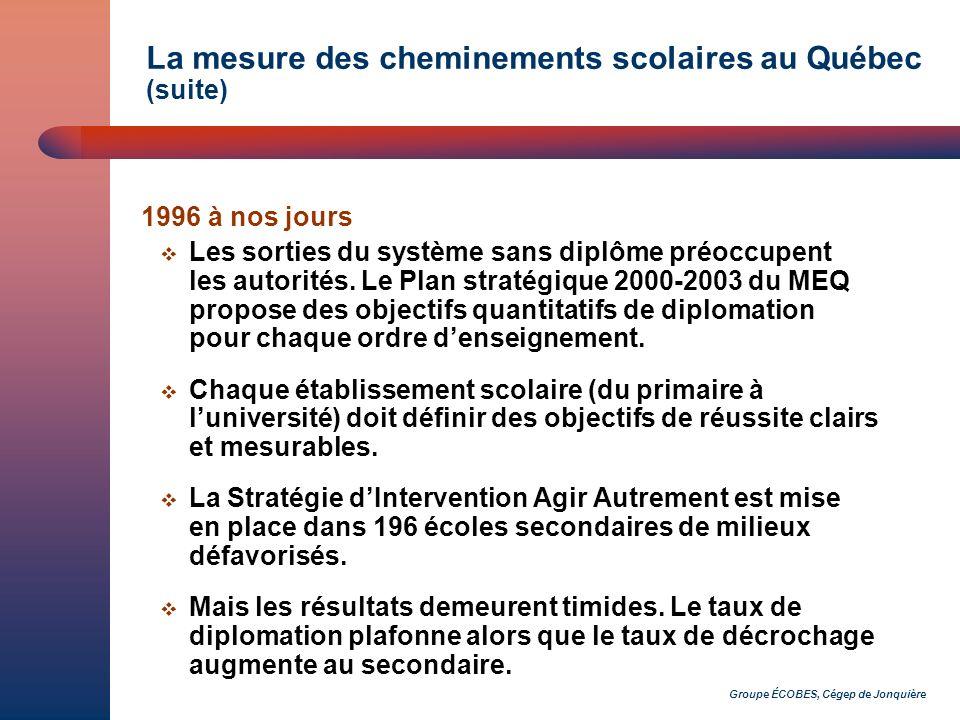 Groupe ÉCOBES, Cégep de Jonquière La mesure des cheminements scolaires au Québec (suite) 1996 à nos jours Les sorties du système sans diplôme préoccupent les autorités.