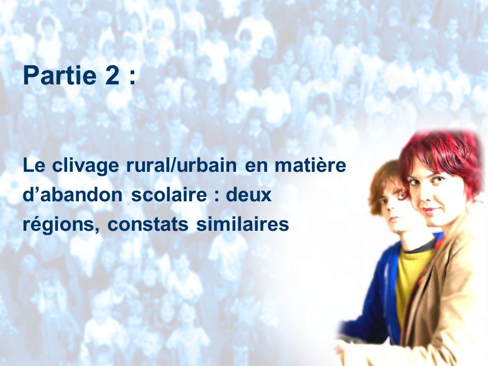 Groupe ÉCOBES, Cégep de Jonquière Partie 2 : Le clivage rural/urbain en matière dabandon scolaire : deux régions, constats similaires
