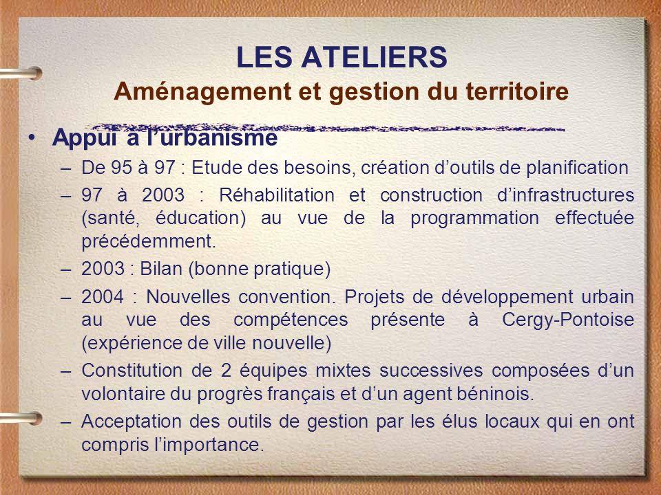 LES ATELIERS Aménagement et gestion du territoire Appui à lurbanisme –De 95 à 97 : Etude des besoins, création doutils de planification –97 à 2003 : R