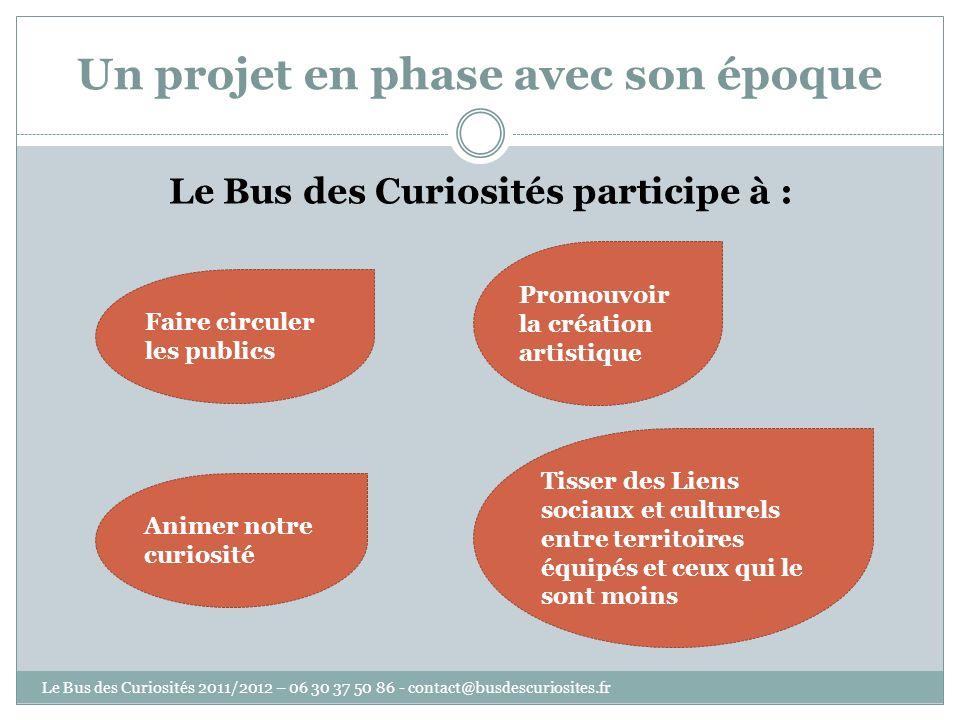 Un projet en phase avec son époque Le Bus des Curiosités participe à : Tisser des Liens sociaux et culturels entre territoires équipés et ceux qui le
