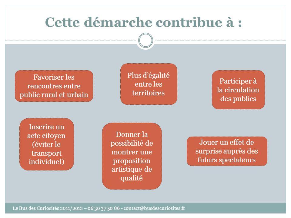 Financement Le Bus des Curiosités a été testé il y a deux ans en partenariat avec la commune de Martillac.