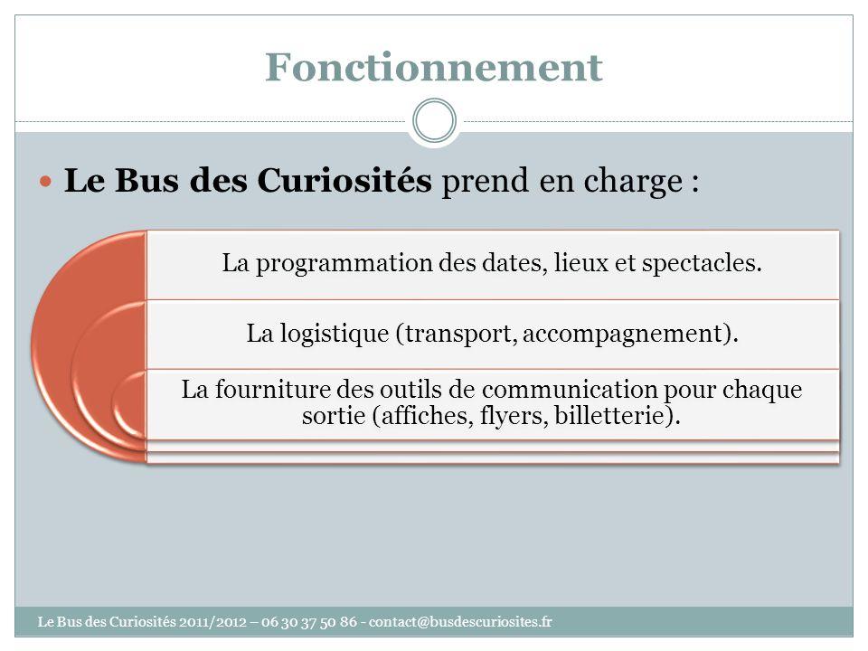 Fonctionnement Le Bus des Curiosités prend en charge : La programmation des dates, lieux et spectacles.