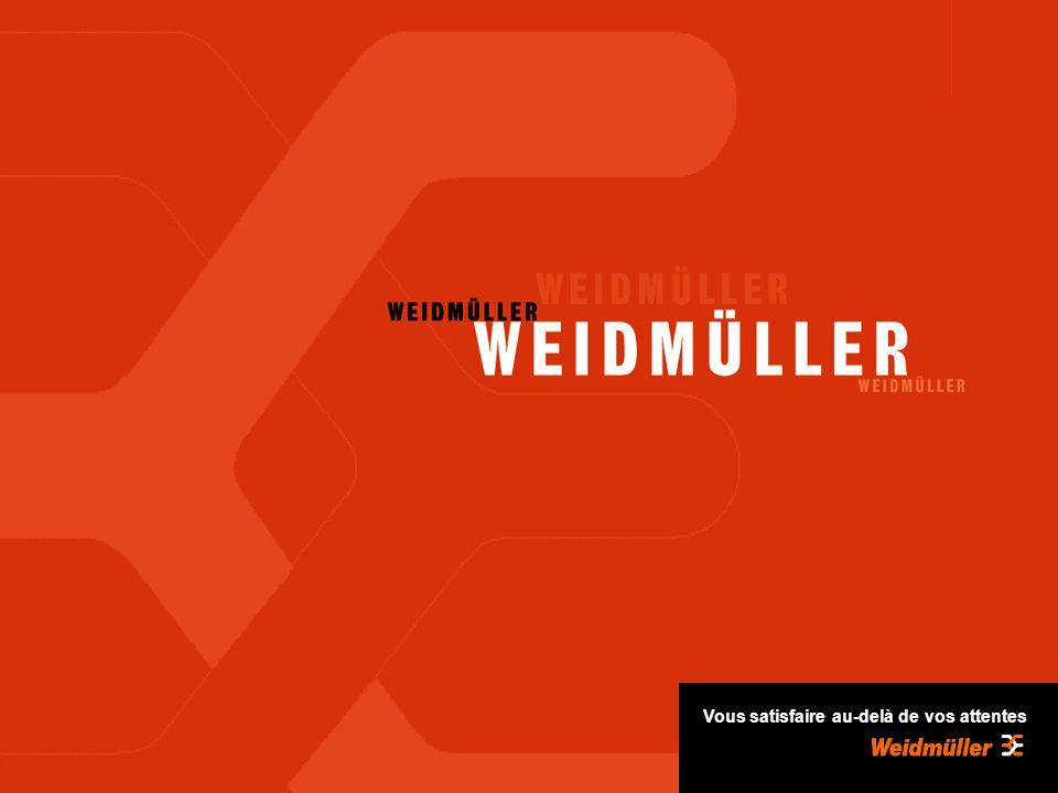 Avril 2005 2 Weidmüller Notre entreprise développe, fabrique et distribue des solutions spécifiques, incluant toute la gamme des produits Weidmüller.