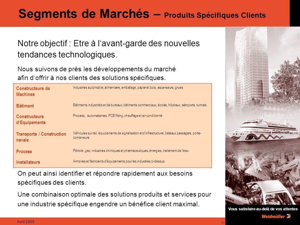 Vous satisfaire au-delà de vos attentes Avril 2005 11 Segments de Marchés – Produits Spécifiques Clients Notre objectif : Etre à lavant-garde des nouvelles tendances technologiques.