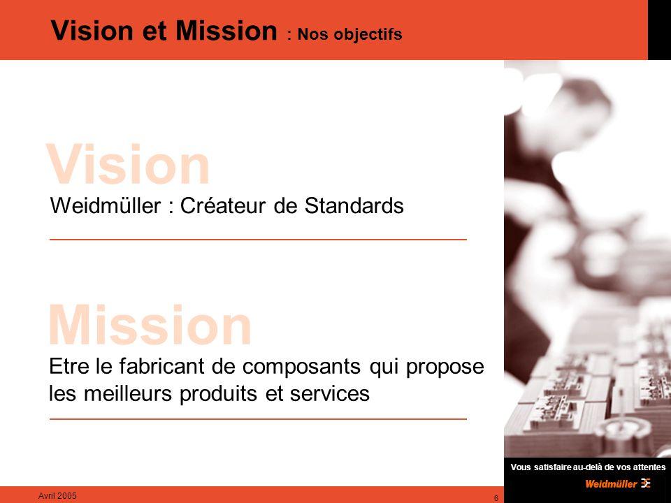 Vous satisfaire au-delà de vos attentes Avril 2005 6 Vision et Mission : Nos objectifs Weidmüller : Créateur de Standards Etre le fabricant de composants qui propose les meilleurs produits et services Vision Mission