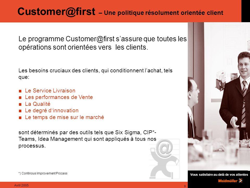 Vous satisfaire au-delà de vos attentes Avril 2005 9 Customer@first – Une politique résolument orientée client Le programme Customer@first sassure que toutes les opérations sont orientées vers les clients.