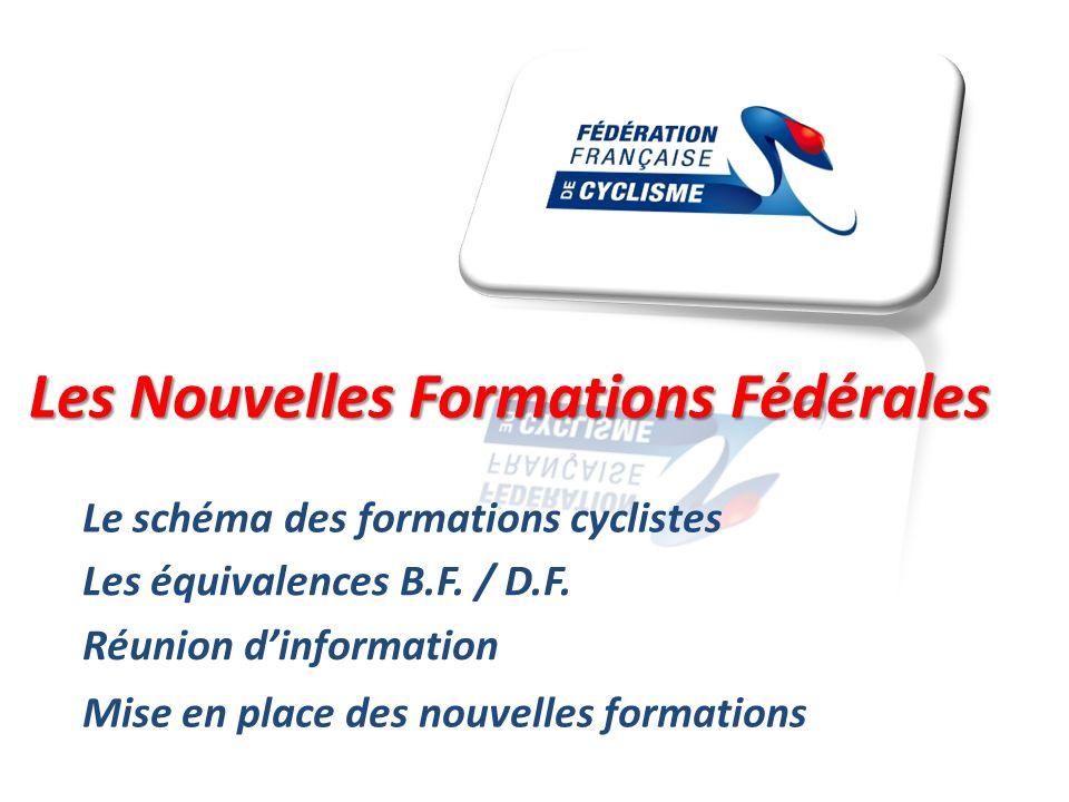 Le schéma des formations cyclistes Jeunes Animateur jeunesEntraîneur Jeunes Compétition Entraîneur club Entraîneur club expert Cyclisme Pour Tous Entraîneur Cyclisme pour tous Préformation + PSC1 Formation non hiérarchisée / BF1-BF2-BF3 Formation en cumulant des modules