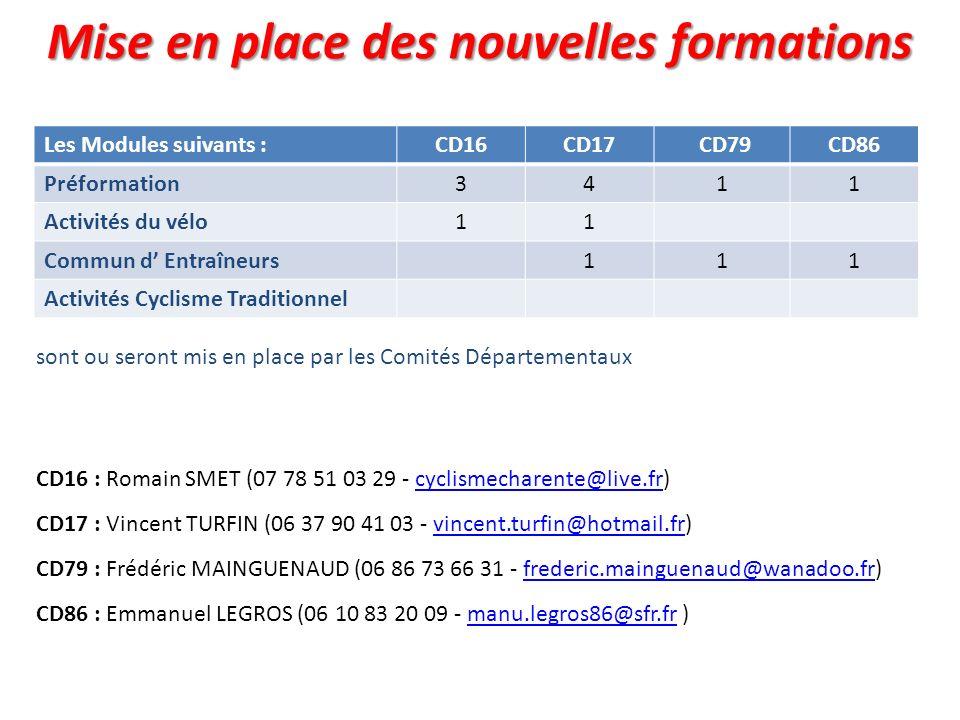 Mise en place des nouvelles formations sont ou seront mis en place par les Comités Départementaux CD16 : Romain SMET (07 78 51 03 29 - cyclismecharent