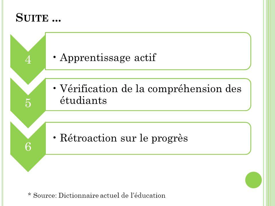 S UITE... 4 Apprentissage actif 5 Vérification de la compréhension des étudiants 6 Rétroaction sur le progrès * Source: Dictionnaire actuel de léducat