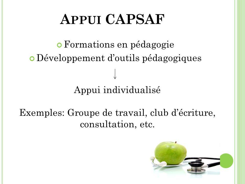 A PPUI CAPSAF Formations en pédagogie Développement doutils pédagogiques Symposium CAPSAF 2010 Appui individualisé Exemples: Groupe de travail, club d
