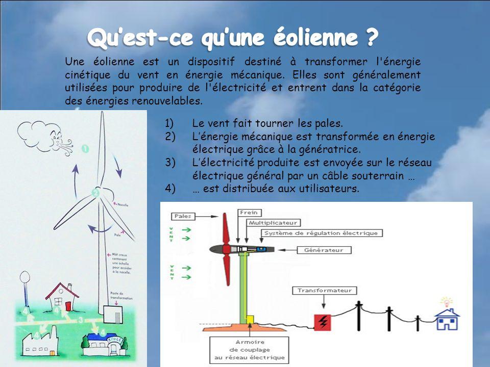 Une éolienne est un dispositif destiné à transformer l énergie cinétique du vent en énergie mécanique.