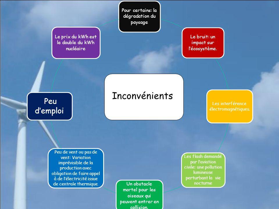 Un impact économique local: Avec des retombées financières directes pour la commune sur laquelle les éoliennes sont implantées : Chaque éolienne de 1M