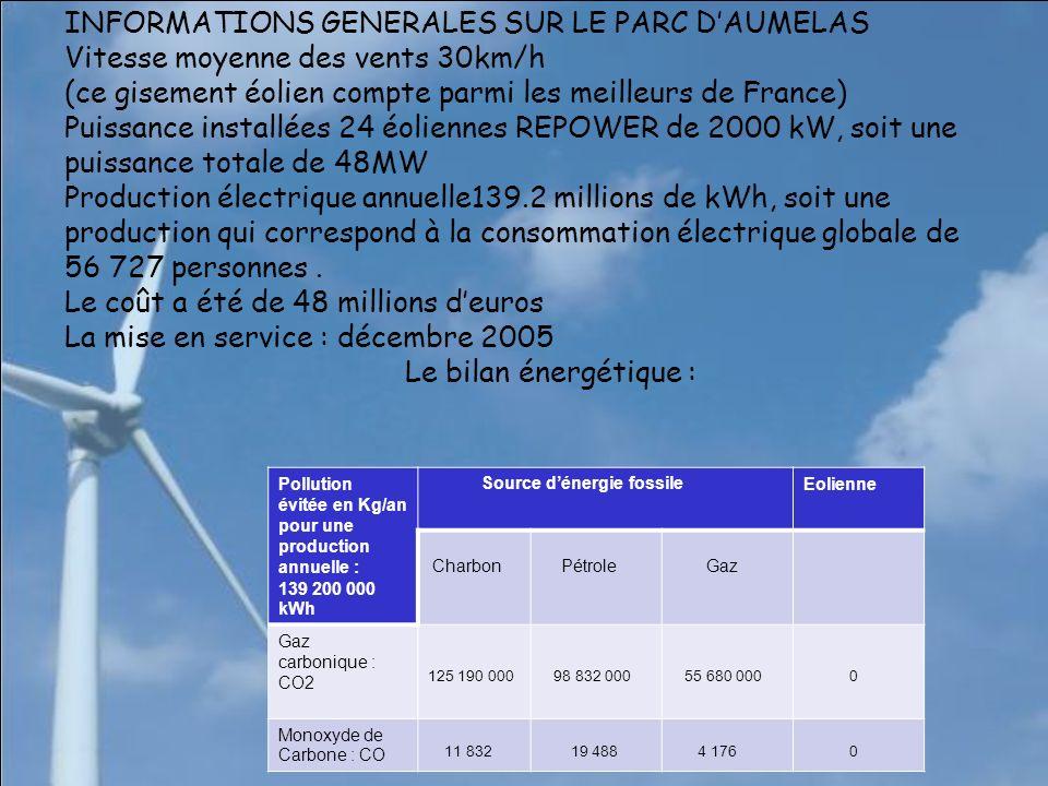 Léolienne dAumelas : Hauteur au rotor : 65 m Hauteur en bout de pale : 100 m Vitesse de rotation : de 10 à 20 tours/minute Vent de démarrage : 3.5 m/s Vent de coupure 25 m/s Poids total : 206 tonnes La nacelle : Perchée à 65 m au dessus du sol, sa coque est en fibre de verre.