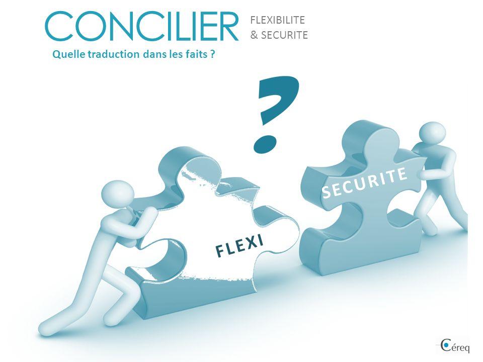 La notion de flexicurité, une idée importée dexpériences nationales (Danemark, Pays-Bas) La commission européenne en formalise lidée en 2007 dans une communication intitulée « vers des principes communs de flexicurité: des emplois plus nombreux et de meilleure qualité » autour de 4 piliers.