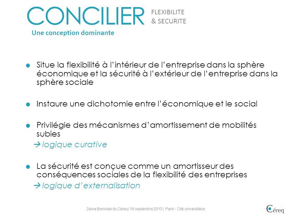 CONCILIER FLEXIBILITE & SECURITE Une conception dominante Situe la flexibilité à lintérieur de lentreprise dans la sphère économique et la sécurité à