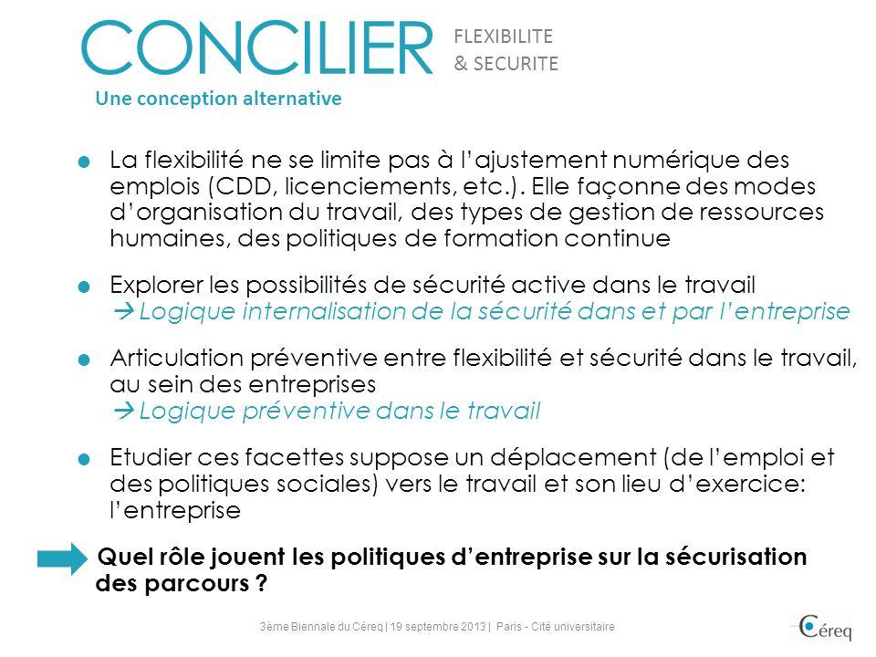 CONCILIER FLEXIBILITE & SECURITE Une conception alternative La flexibilité ne se limite pas à lajustement numérique des emplois (CDD, licenciements, e