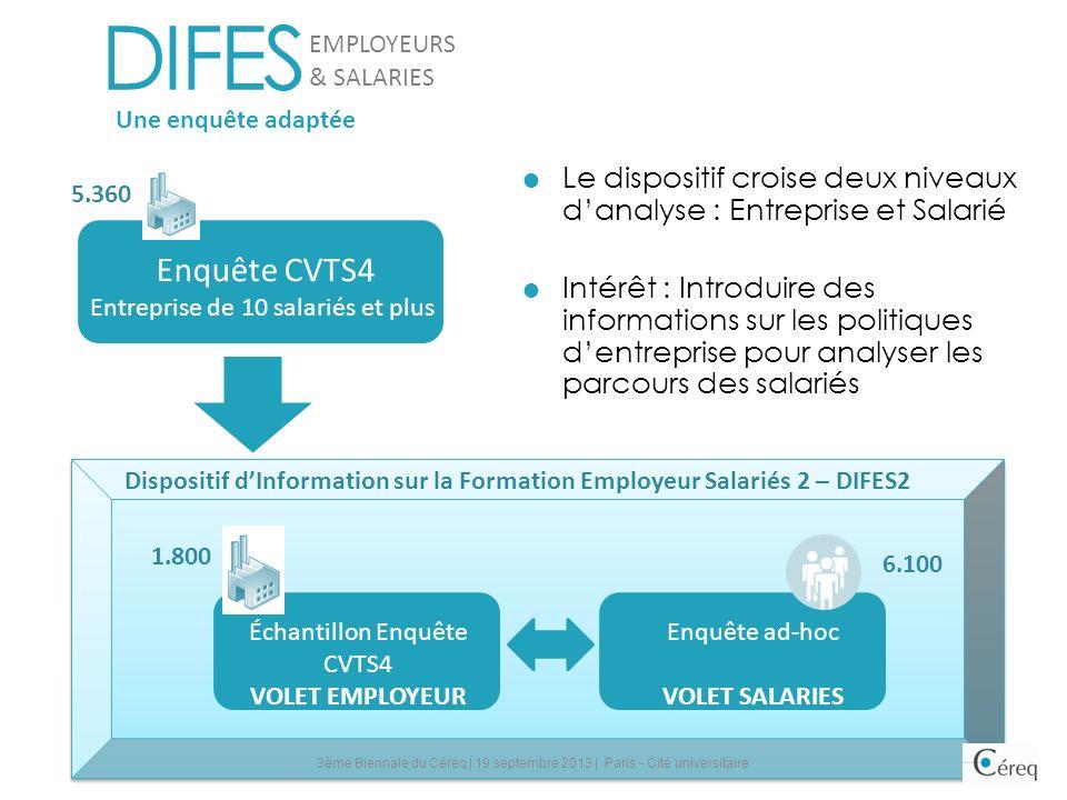Enquête CVTS4 Entreprise de 10 salariés et plus 5.360 Échantillon Enquête CVTS4 VOLET EMPLOYEUR 1.800 6.100 Enquête ad-hoc VOLET SALARIES Dispositif d