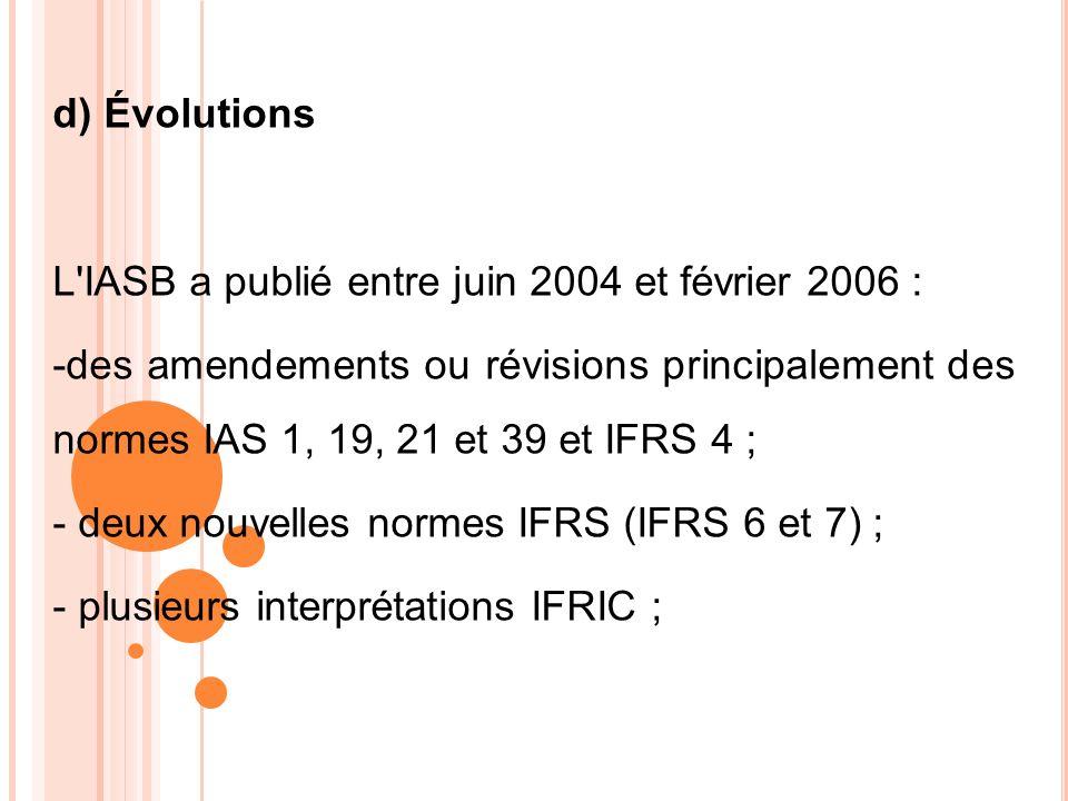 d) Évolutions L'IASB a publié entre juin 2004 et février 2006 : -des amendements ou révisions principalement des normes IAS 1, 19, 21 et 39 et IFRS 4