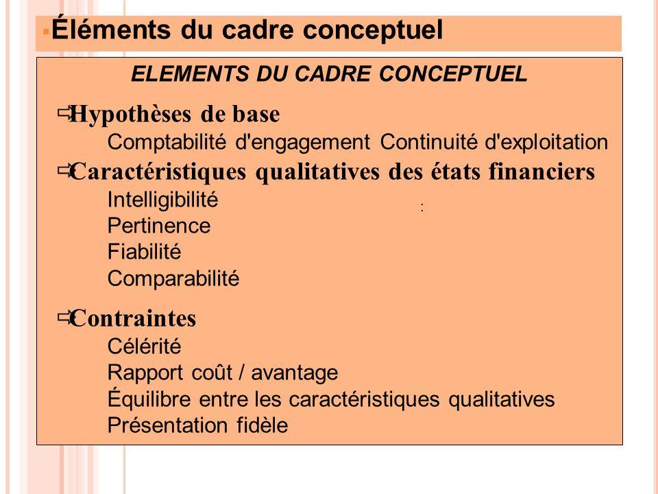 Éléments du cadre conceptuel ELEMENTS DU CADRE CONCEPTUEL Hypothèses de base Comptabilité d'engagement Continuité d'exploitation Caractéristiques qual
