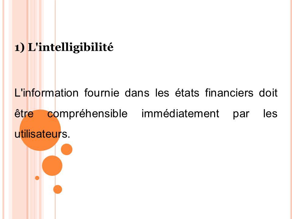 1) L'intelligibilité L'information fournie dans les états financiers doit être compréhensible immédiatement par les utilisateurs.