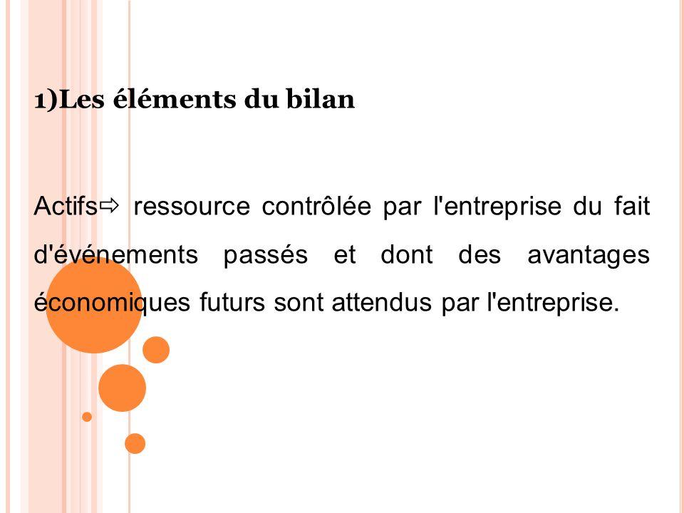 1)Les éléments du bilan Actifs ressource contrôlée par l'entreprise du fait d'événements passés et dont des avantages économiques futurs sont attendus