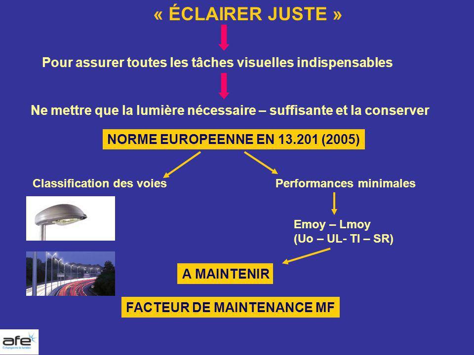 « ÉCLAIRER JUSTE » Ne mettre que la lumière nécessaire – suffisante et la conserver Pour assurer toutes les tâches visuelles indispensables NORME EURO