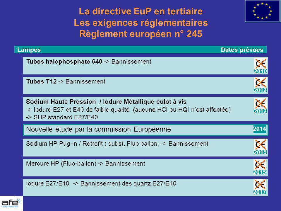 Tubes T12 -> Bannissement Tubes halophosphate 640 -> Bannissement Lampes Dates prévues La directive EuP en tertiaire Les exigences réglementaires Règl