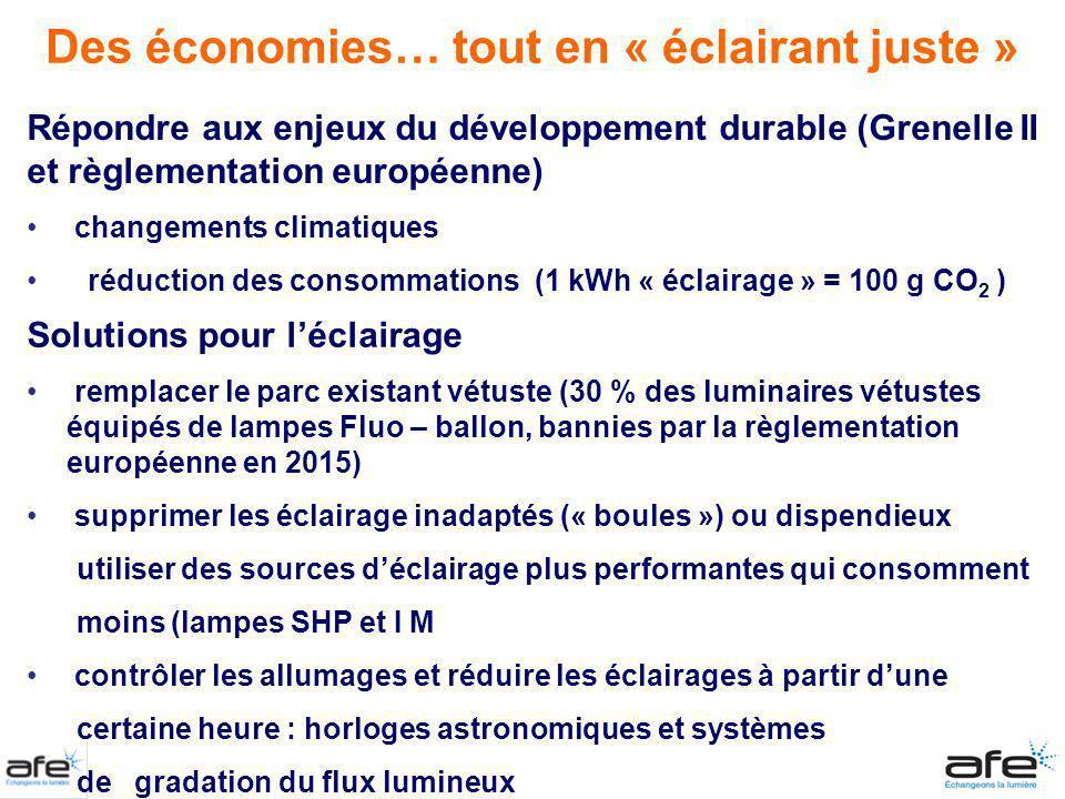 Des économies… tout en « éclairant juste » Répondre aux enjeux du développement durable (Grenelle II et règlementation européenne) changements climati