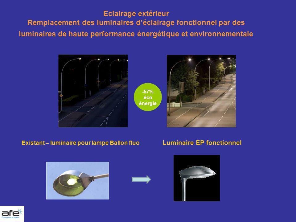 Eclairage extérieur Remplacement des luminaires déclairage fonctionnel par des luminaires de haute performance énergétique et environnementale -57% éc