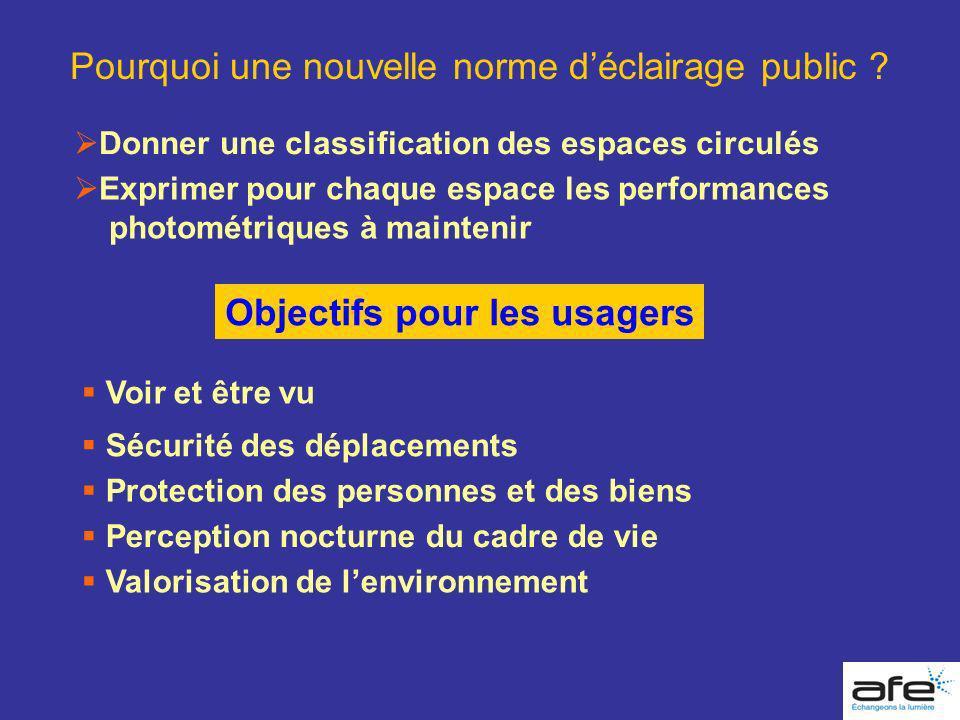 Pourquoi une nouvelle norme déclairage public ? Objectifs pour les usagers Voir et être vu Sécurité des déplacements Protection des personnes et des b
