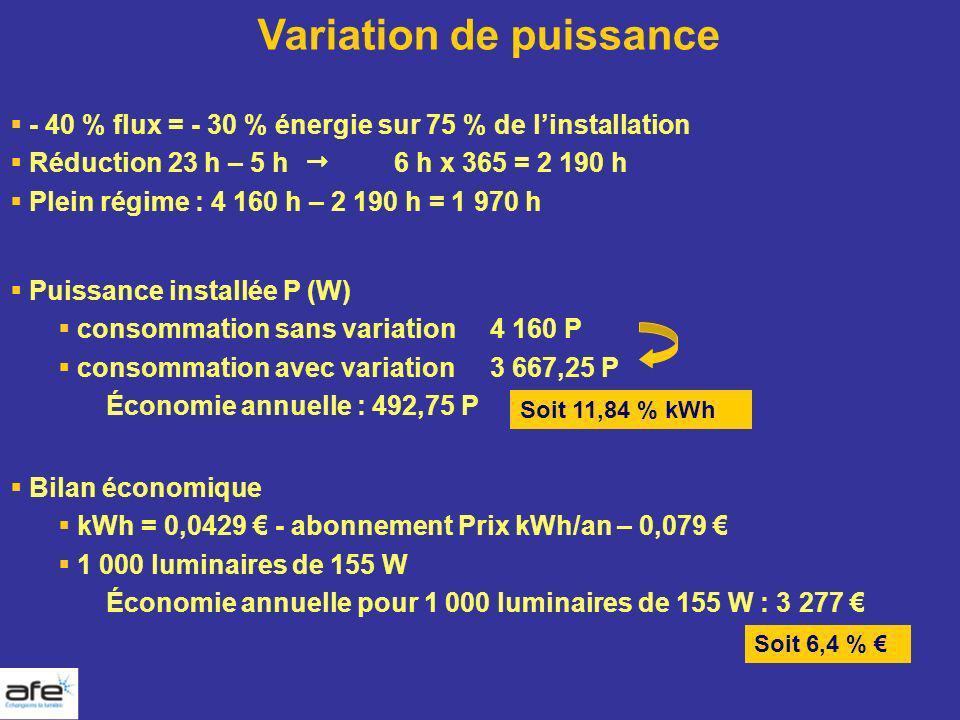 Variation de puissance - 40 % flux = - 30 % énergie sur 75 % de linstallation Réduction 23 h – 5 h 6 h x 365 = 2 190 h Plein régime : 4 160 h – 2 190