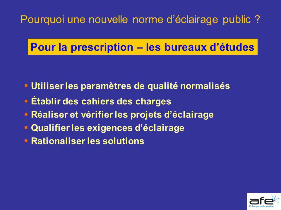 Pourquoi une nouvelle norme déclairage public ? Pour la prescription – les bureaux détudes Utiliser les paramètres de qualité normalisés Établir des c