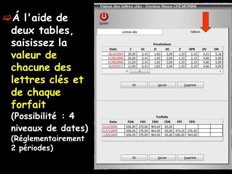 Á l'aide de deux tables, saisissez la valeur de chacune des lettres clés et de chaque forfait (Possibilité : 4 niveaux de dates) (Réglementairement 2