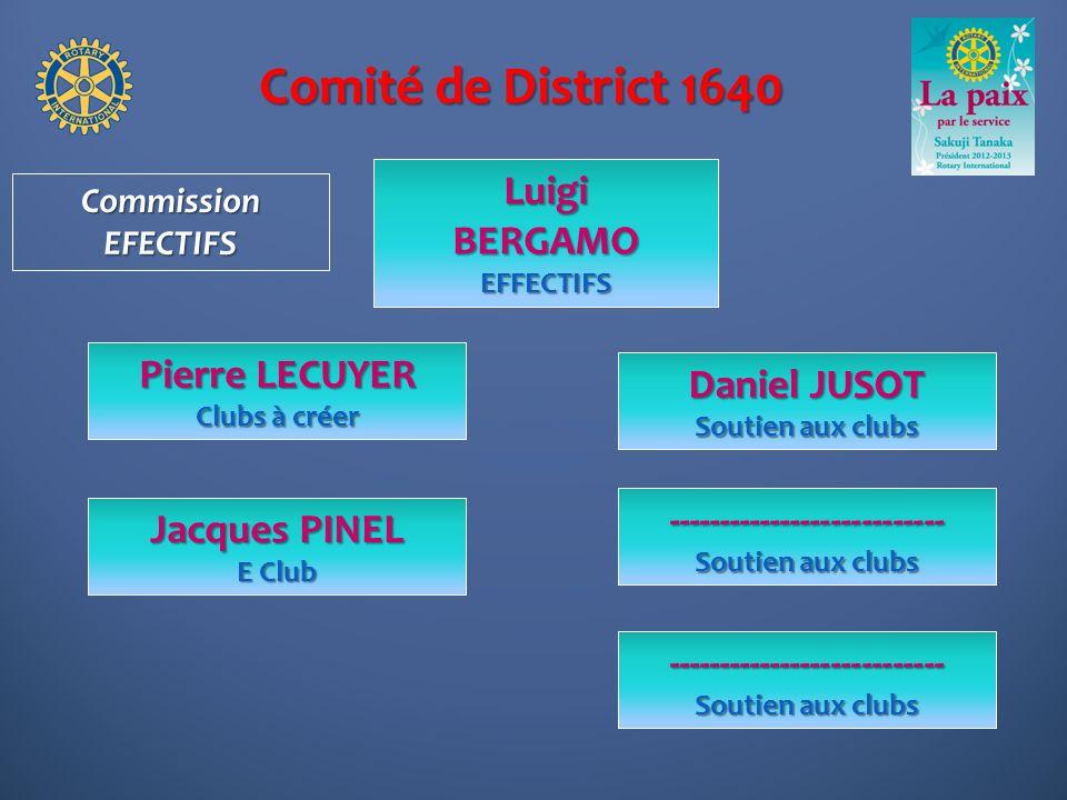 Comité de District 1640 Daniel JUSOT Soutien aux clubs LuigiBERGAMOEFFECTIFS CommissionEFECTIFS Pierre LECUYER Clubs à créer -------------------------