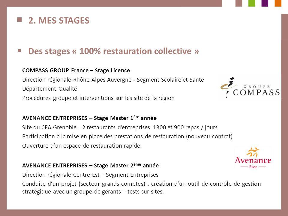 2. MES STAGES COMPASS GROUP France – Stage Licence Direction régionale Rhône Alpes Auvergne - Segment Scolaire et Santé Département Qualité Procédures