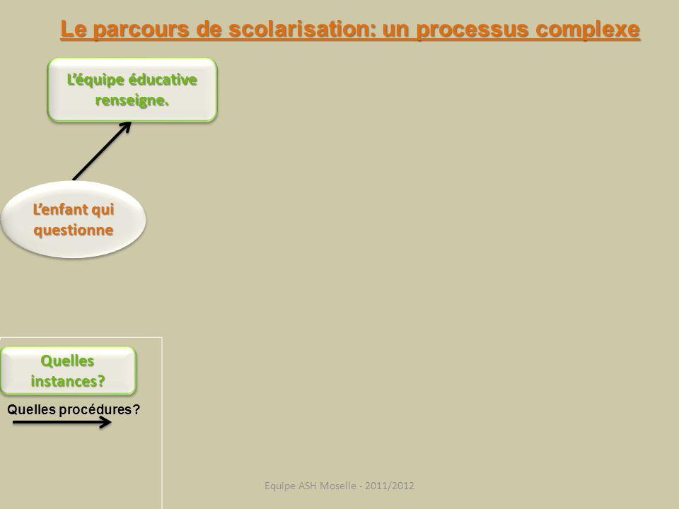 Le parcours de scolarisation: un processus complexe Quelles instances? Quelles procédures? Lenfant qui questionne Léquipe éducative renseigne. Equipe